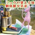 PokemonGOMyuuKotaiti